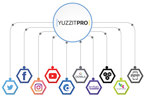 Yuzzit Pro - Cut edit & publish highlights in seconds from any video